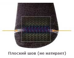 Плоский шов носков Lorpen